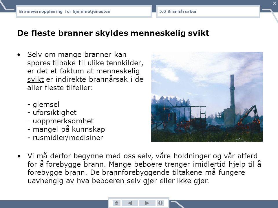 Brannvernopplæring for hjemmetjenesten X Se hvordan en brann utvikler seg 4.3 Grunnleggende brannteori Videosnutten finnes kun på cd-romversjonen av u