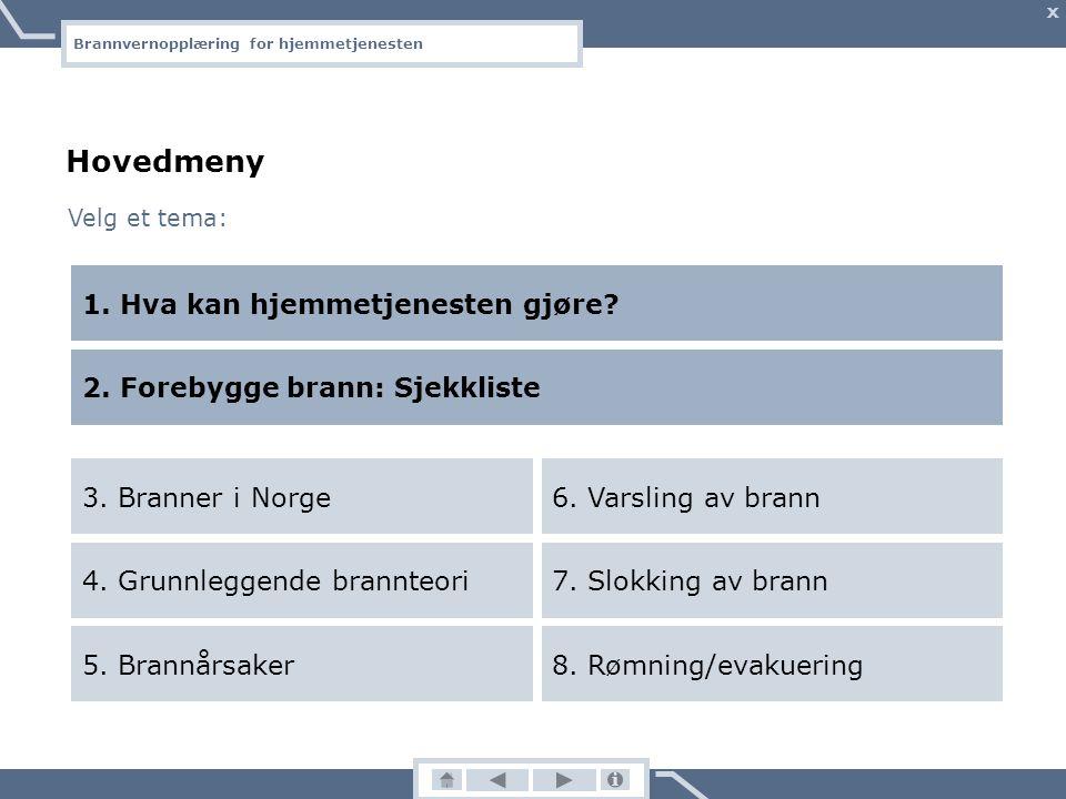 Brannvernopplæring for hjemmetjenesten X Hovedmeny 3.