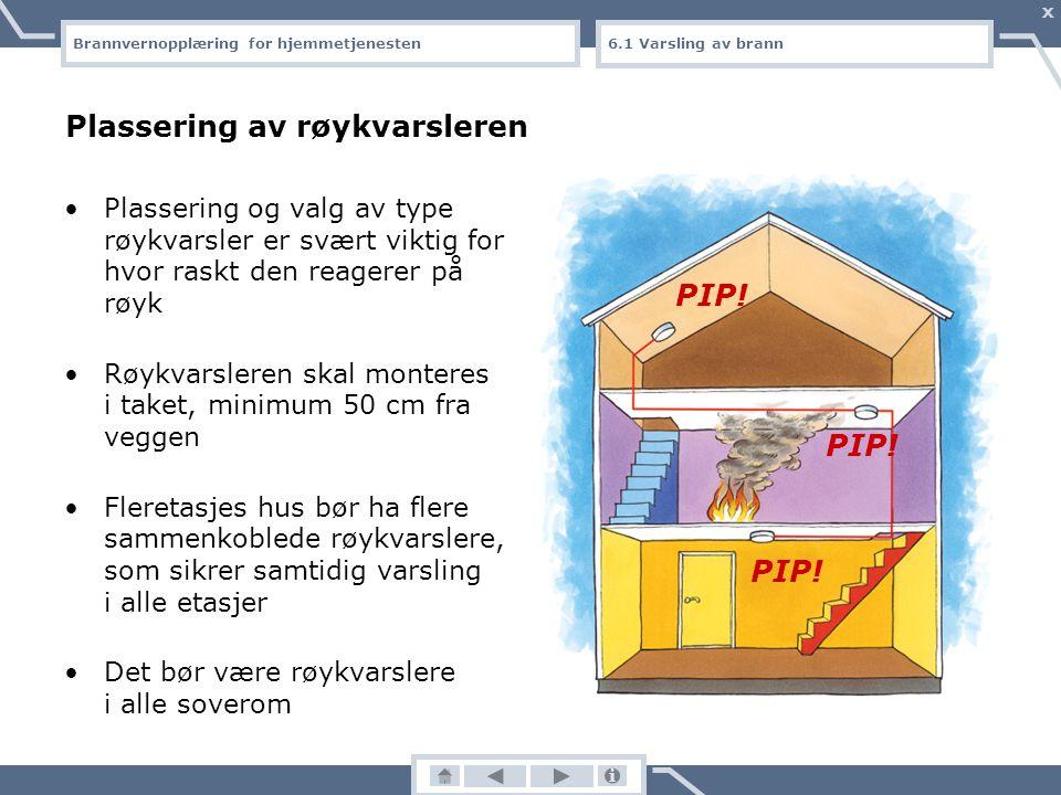 Brannvernopplæring for hjemmetjenesten X 6.0 Varsling av brann Røykvarsleren Røykvarsleren er et svært viktig livreddende brannsikringstiltak i en bol