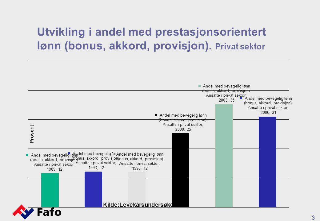 Utvikling i andel med prestasjonsorientert lønn (bonus, akkord, provisjon). Privat sektor 3
