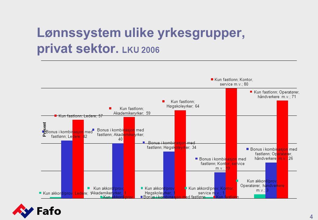 Prestasjonsorientert lønn. Arbeidstakere med tariffavtale/individuell avtale. Privat sektor 5