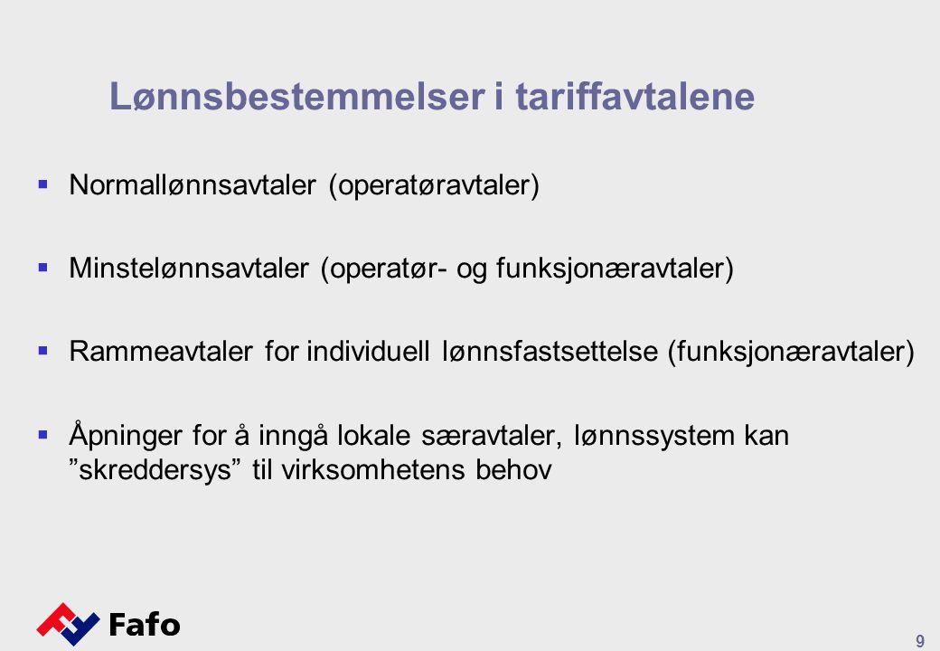 9 Lønnsbestemmelser i tariffavtalene  Normallønnsavtaler (operatøravtaler)  Minstelønnsavtaler (operatør- og funksjonæravtaler)  Rammeavtaler for individuell lønnsfastsettelse (funksjonæravtaler)  Åpninger for å inngå lokale særavtaler, lønnssystem kan skreddersys til virksomhetens behov