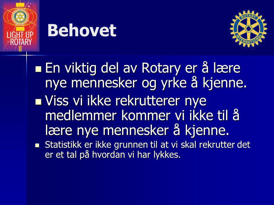 Behovet En viktig del av Rotary er å lære nye mennesker og yrke å kjenne.