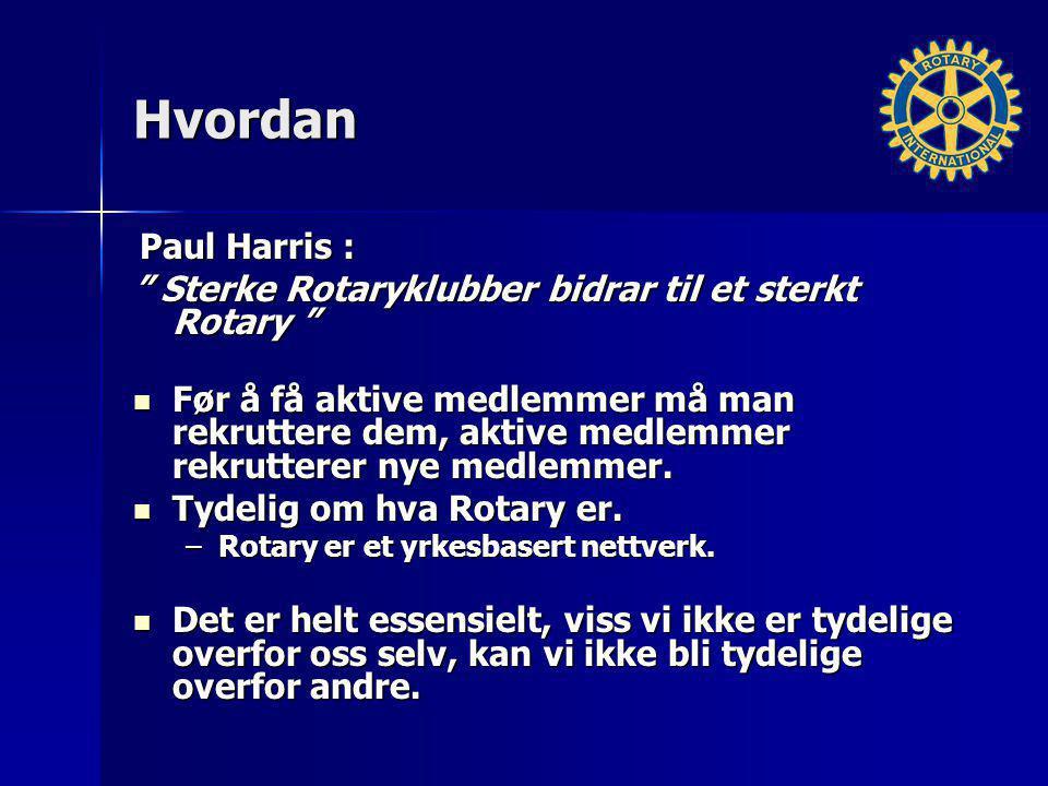 Hvordan Paul Harris : Paul Harris : Sterke Rotaryklubber bidrar til et sterkt Rotary Før å få aktive medlemmer må man rekruttere dem, aktive medlemmer rekrutterer nye medlemmer.
