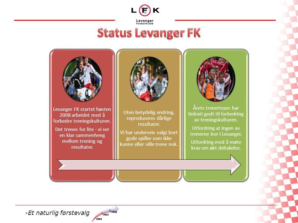 Levanger FK startet høsten 2008 arbeidet med å forbedre treningskulturen.