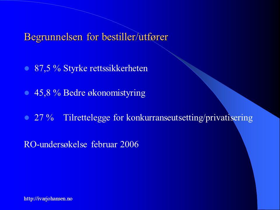 http://ivarjohansen.no Begrunnelsen for bestiller/utfører 87,5 % Styrke rettssikkerheten 45,8 % Bedre økonomistyring 27 % Tilrettelegge for konkurrans