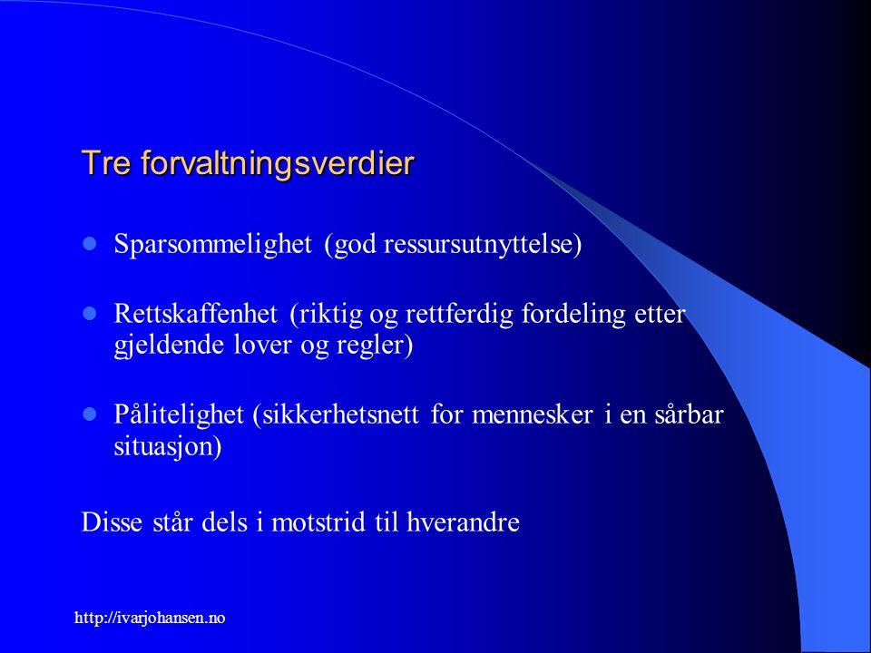 http://ivarjohansen.no Tre forvaltningsverdier Sparsommelighet (god ressursutnyttelse) Rettskaffenhet (riktig og rettferdig fordeling etter gjeldende