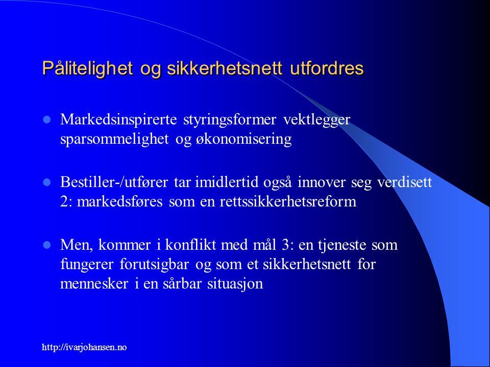 http://ivarjohansen.no Pålitelighet og sikkerhetsnett utfordres Markedsinspirerte styringsformer vektlegger sparsommelighet og økonomisering Bestiller