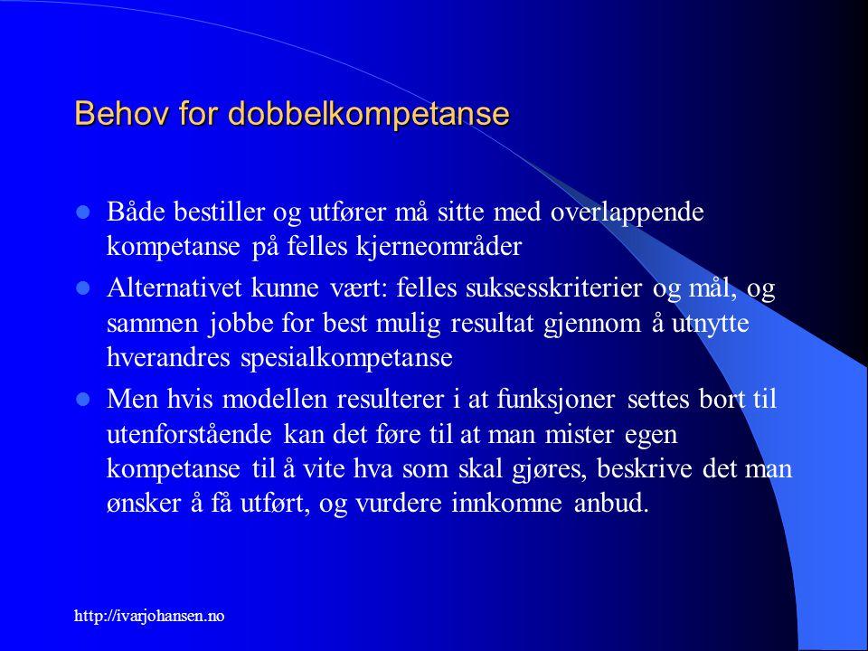 http://ivarjohansen.no Behov for dobbelkompetanse Både bestiller og utfører må sitte med overlappende kompetanse på felles kjerneområder Alternativet