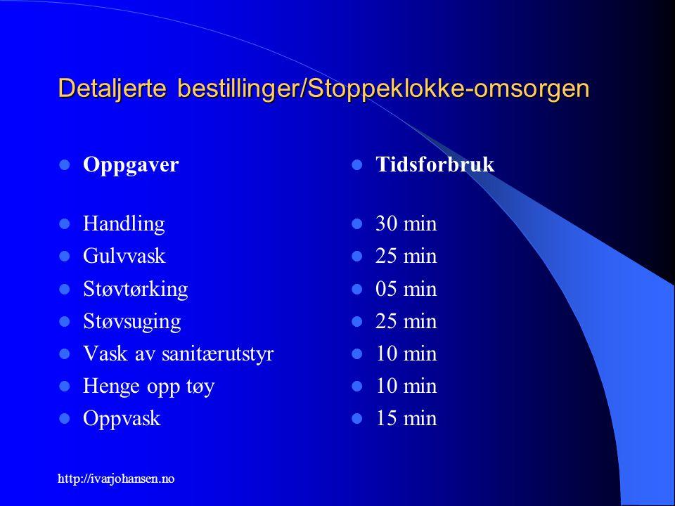 http://ivarjohansen.no Detaljerte bestillinger/Stoppeklokke-omsorgen Oppgaver Handling Gulvvask Støvtørking Støvsuging Vask av sanitærutstyr Henge opp