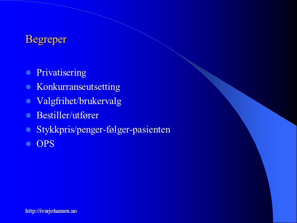http://ivarjohansen.no Begreper Privatisering Konkurranseutsetting Valgfrihet/brukervalg Bestiller/utfører Stykkpris/penger-følger-pasienten OPS