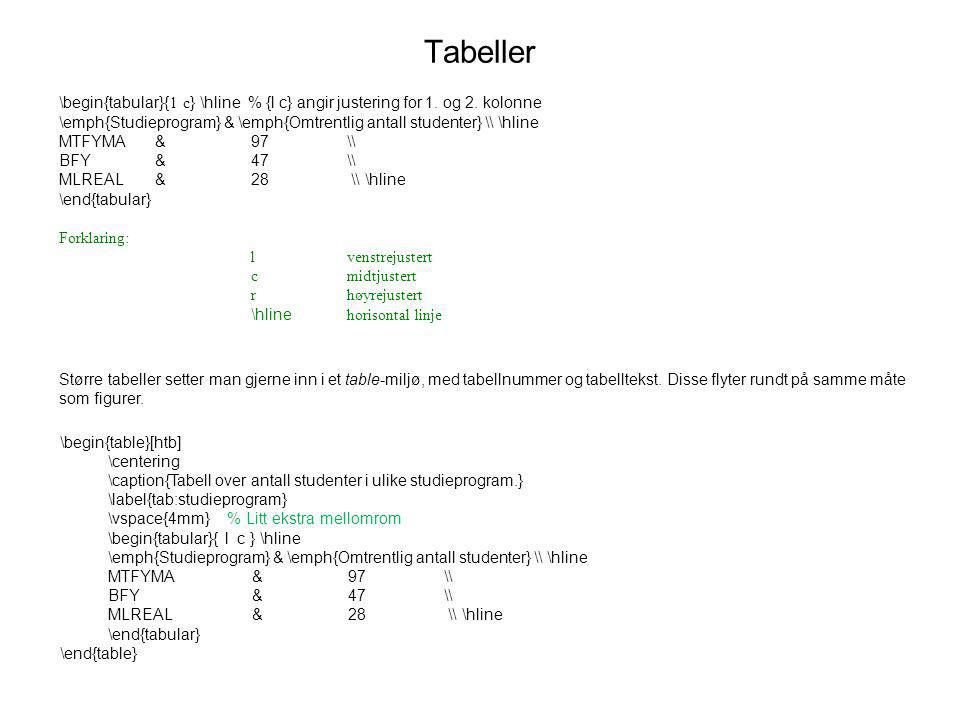Tabeller \begin{tabular}{ l c } \hline % {l c} angir justering for 1. og 2. kolonne \emph{Studieprogram} & \emph{Omtrentlig antall studenter} \\ \hlin