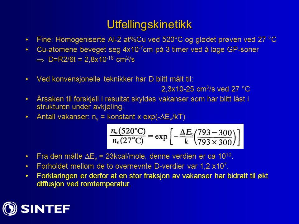 Utfellingskinetikk Fine: Homogeniserte Al-2 at%Cu ved 520°C og glødet prøven ved 27 °C Cu-atomene beveget seg 4x10 -7 cm på 3 timer ved å lage GP-sone
