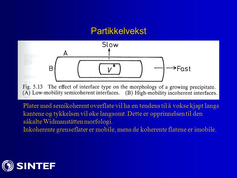 Partikkelvekst Plater med semikoherent overflate vil ha en tendens til å vokse kjapt langs kantene og tykkelsen vil øke langsomt. Dette er opprinnelse