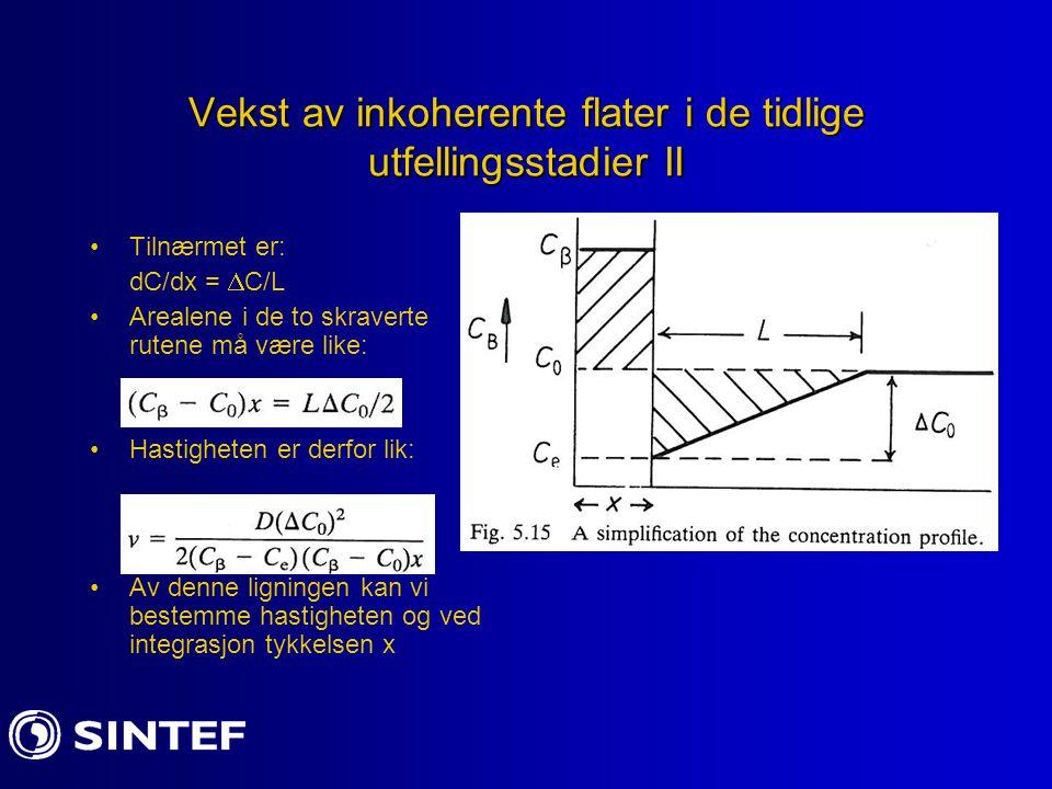 Vekst av inkoherente flater i de tidlige utfellingsstadier II Tilnærmet er: dC/dx =  C/L Arealene i de to skraverte rutene må være like: Hastigheten