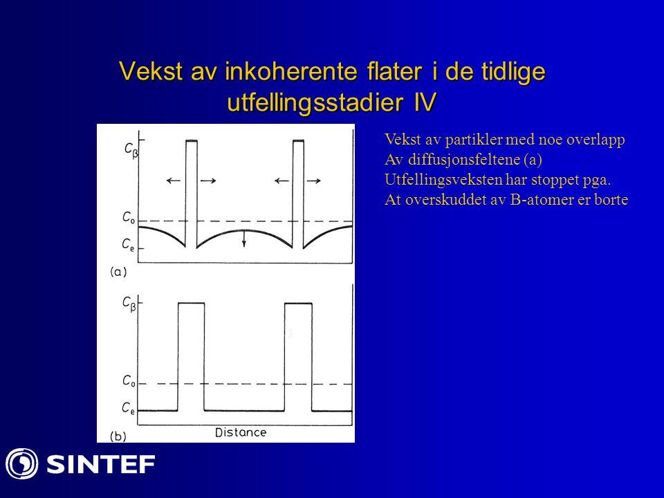 Vekst av inkoherente flater i de tidlige utfellingsstadier IV Vekst av partikler med noe overlapp Av diffusjonsfeltene (a) Utfellingsveksten har stopp