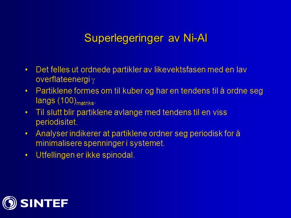 Superlegeringer av Ni-Al Det felles ut ordnede partikler av likevektsfasen med en lav overflateenergi  Partiklene formes om til kuber og har en tende