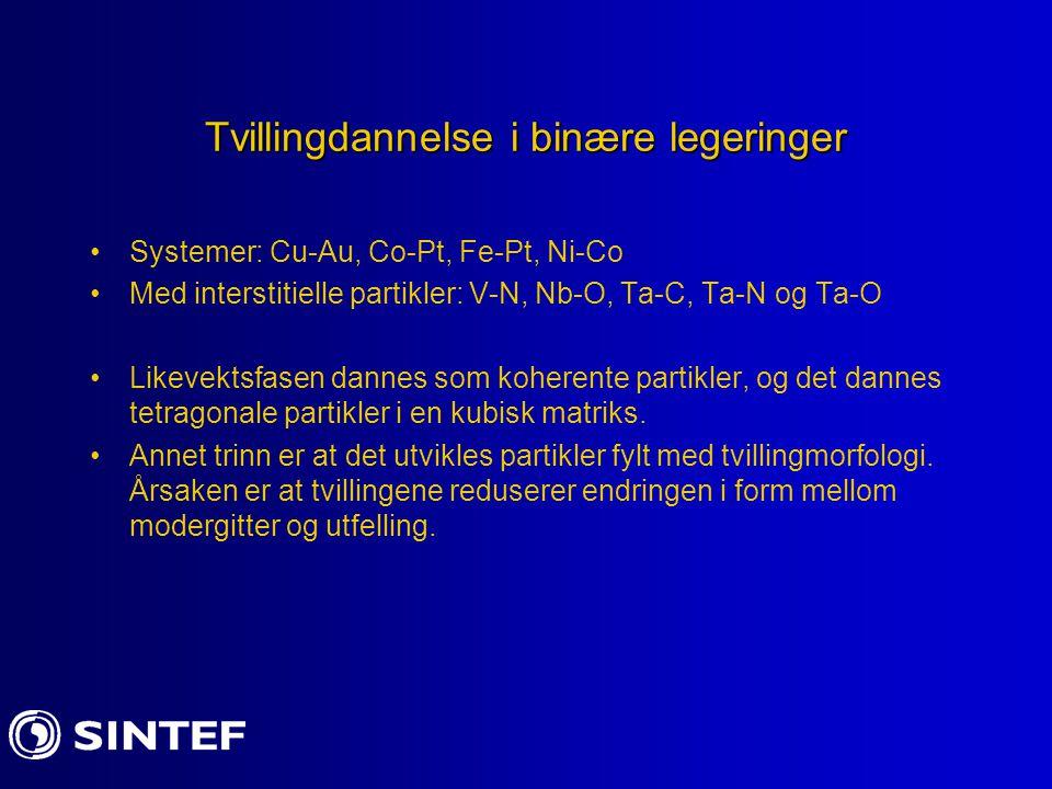 Tvillingdannelse i binære legeringer Systemer: Cu-Au, Co-Pt, Fe-Pt, Ni-Co Med interstitielle partikler: V-N, Nb-O, Ta-C, Ta-N og Ta-O Likevektsfasen d