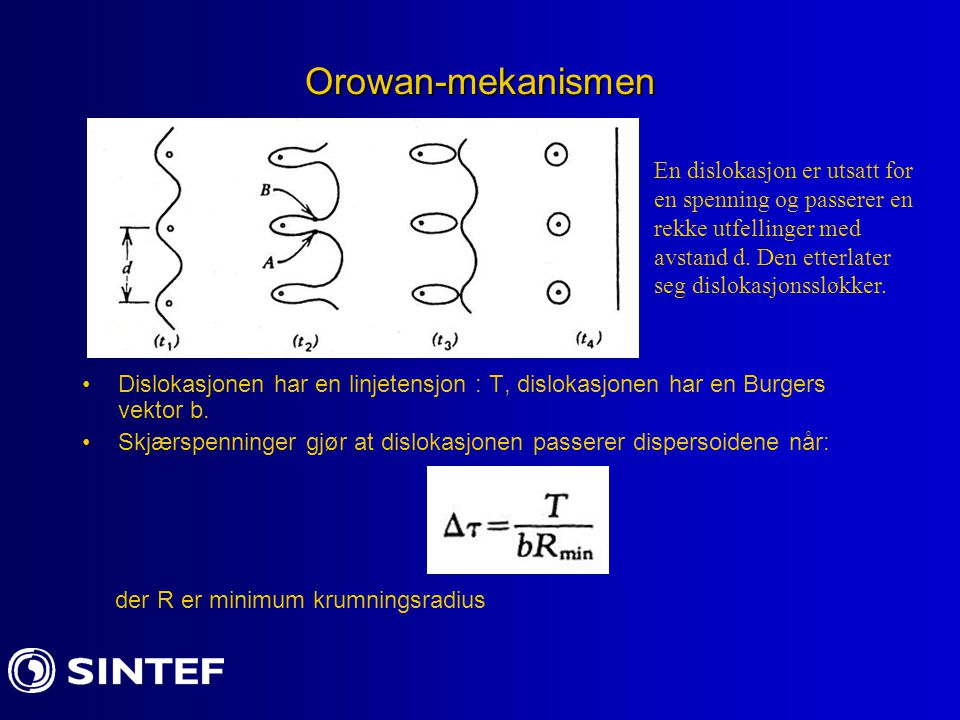 Orowan-mekanismen Dislokasjonen har en linjetensjon : T, dislokasjonen har en Burgers vektor b. Skjærspenninger gjør at dislokasjonen passerer dispers