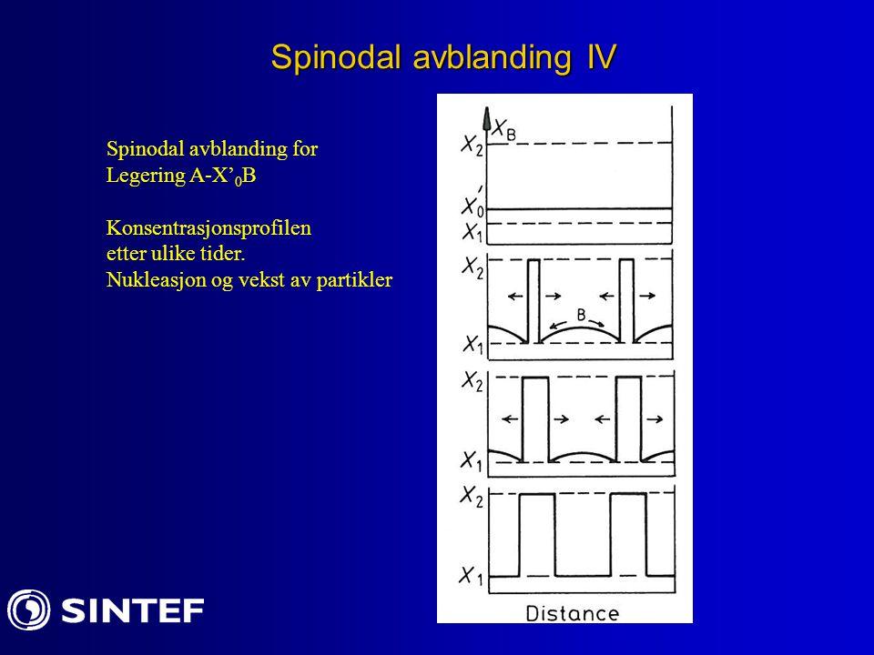 Spinodal avblanding V Hvis en homogen legering dekomponerer fra X 0 til X 0 +  X og X 0 -  X, er endringen i total kjemisk fri energi:  G c = 0,5 (d 2 G/dX 2 ) (  X) 2 Anta at konsentrasjonen av B varierer som en sinusfunksjon med bølgelengde.