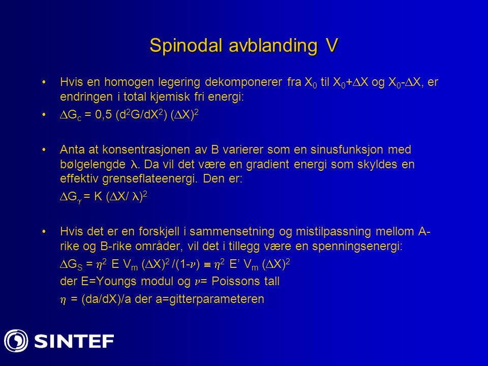 Spinodal avblanding V Hvis en homogen legering dekomponerer fra X 0 til X 0 +  X og X 0 -  X, er endringen i total kjemisk fri energi:  G c = 0,5 (