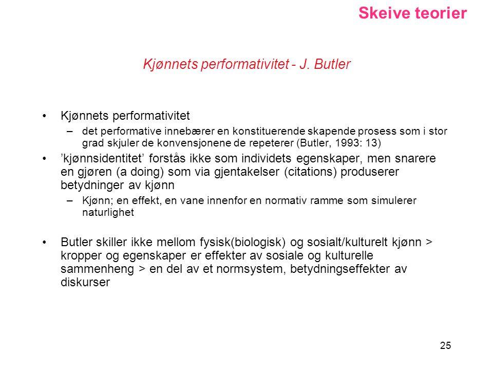 25 Kjønnets performativitet - J. Butler Kjønnets performativitet –det performative innebærer en konstituerende skapende prosess som i stor grad skjule