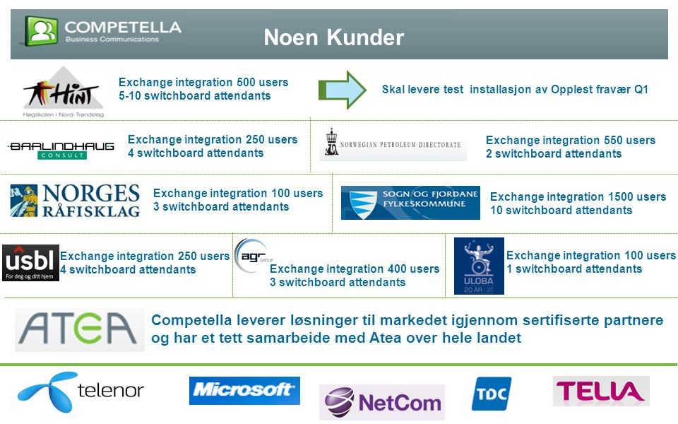 Noen Kunder Exchange integration 550 users 2 switchboard attendants Exchange integration 1500 users 10 switchboard attendants Exchange integration 500