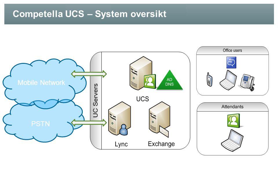 Competella UCS – System oversikt PSTN Mobile Network