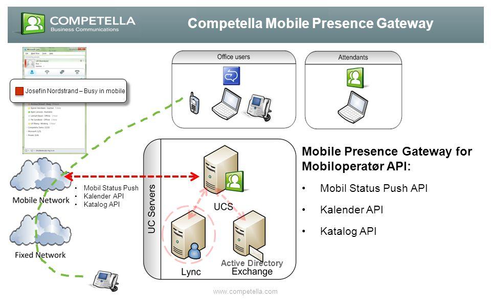 Competella Mobile Presence Gateway www.competella.com Mobil Status Push Kalender API Katalog API Josefin Nordstrand – Busy in mobile Mobile Presence G