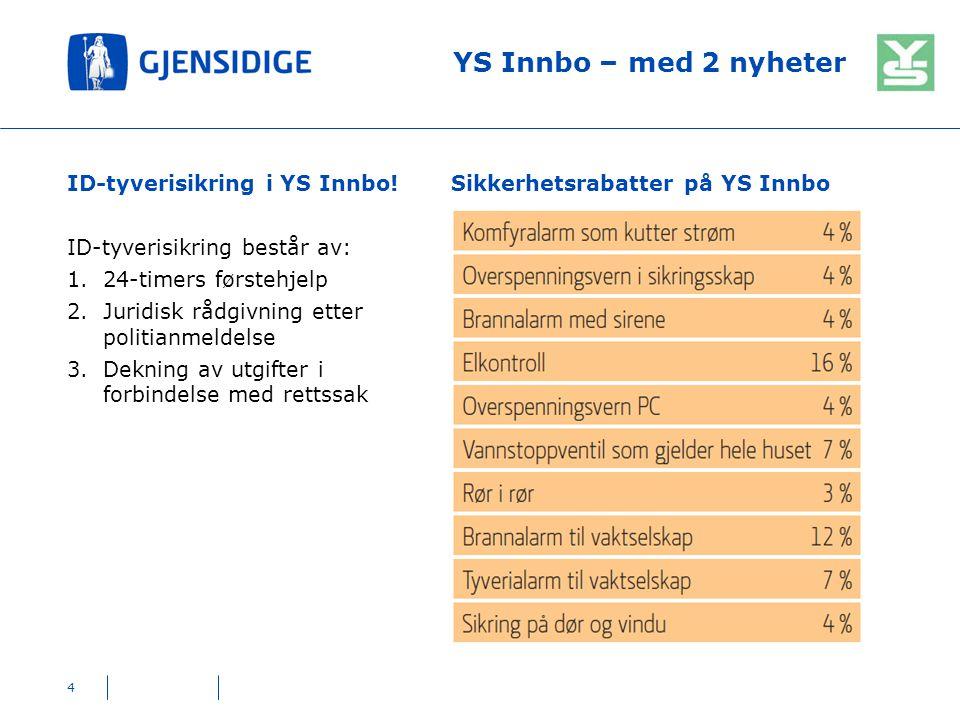YS Innbo – med 2 nyheter ID-tyverisikring i YS Innbo! ID-tyverisikring består av: 1.24-timers førstehjelp 2.Juridisk rådgivning etter politianmeldelse