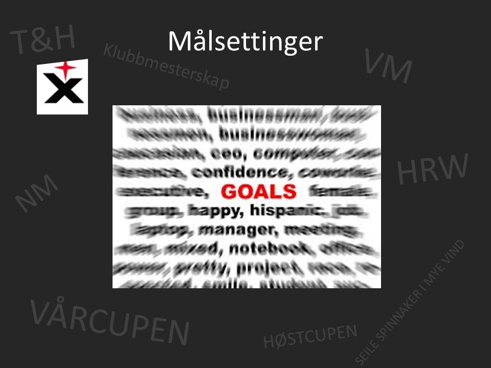 Målsettinger VM NM VÅRCUPEN HØSTCUPEN HRW Klubbmesterskap SEILE SPINNAKER I MYE VIND T&H