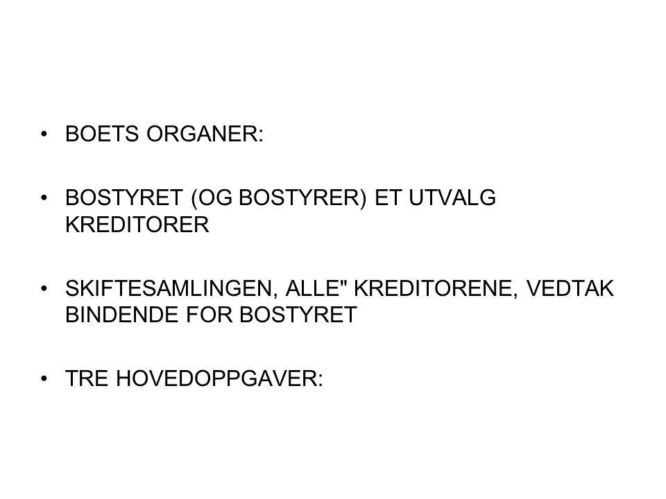 BOETS ORGANER: BOSTYRET (OG BOSTYRER) ET UTVALG KREDITORER SKIFTESAMLINGEN, ALLE KREDITORENE, VEDTAK BINDENDE FOR BOSTYRET TRE HOVEDOPPGAVER: