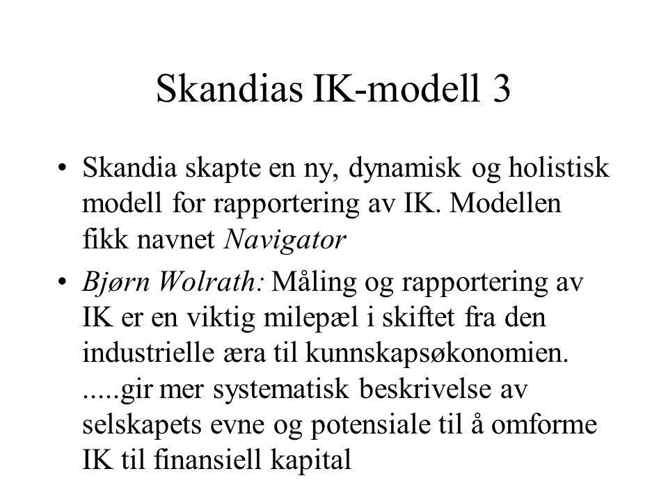 Skandias IK-modell 3 Skandia skapte en ny, dynamisk og holistisk modell for rapportering av IK.