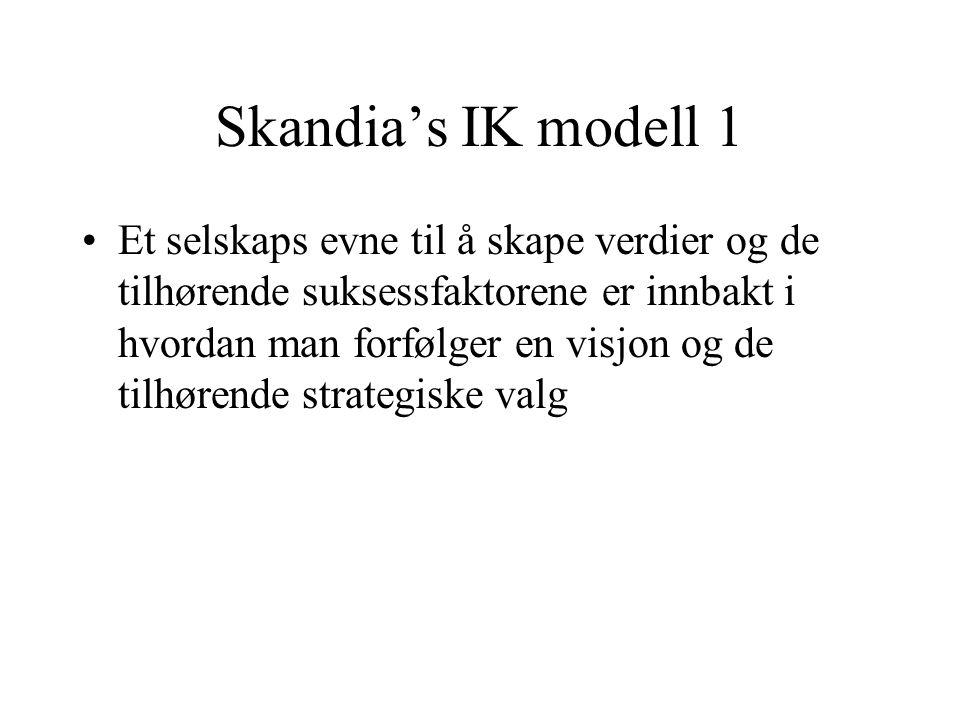 Skandia's IK modell 1 Et selskaps evne til å skape verdier og de tilhørende suksessfaktorene er innbakt i hvordan man forfølger en visjon og de tilhørende strategiske valg