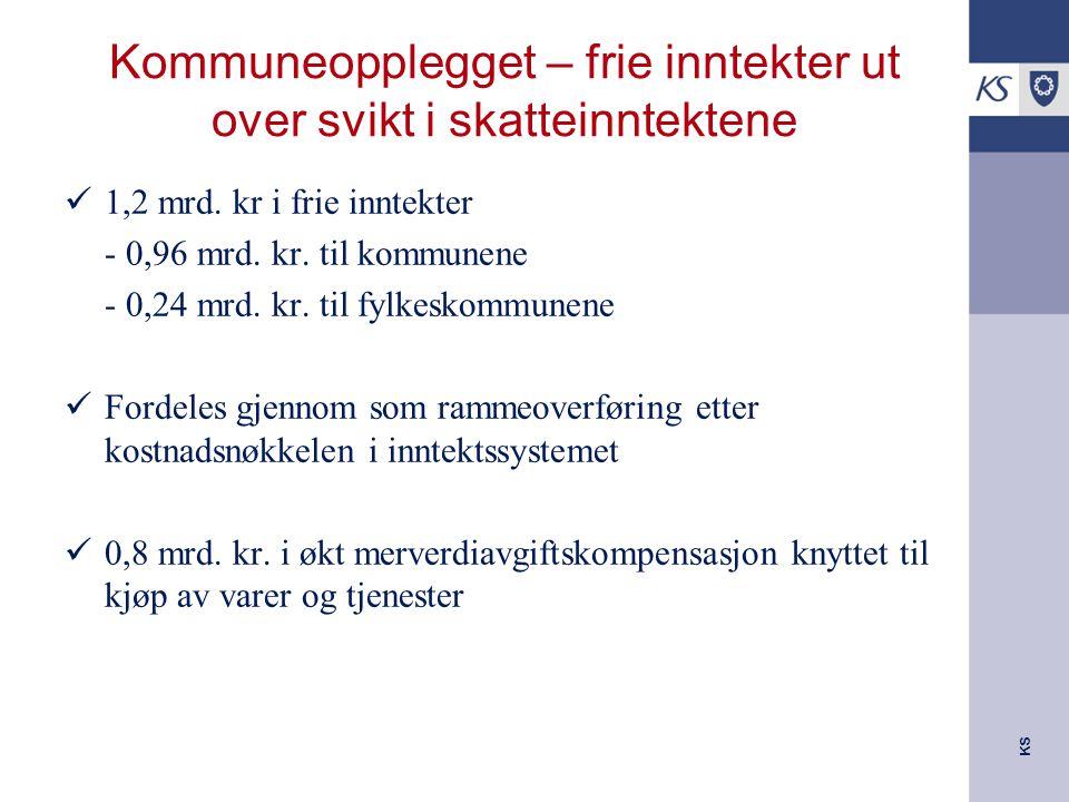 KS Kommuneopplegget – frie inntekter ut over svikt i skatteinntektene 1,2 mrd.