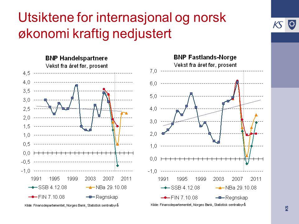 KS Utsiktene for internasjonal og norsk økonomi kraftig nedjustert