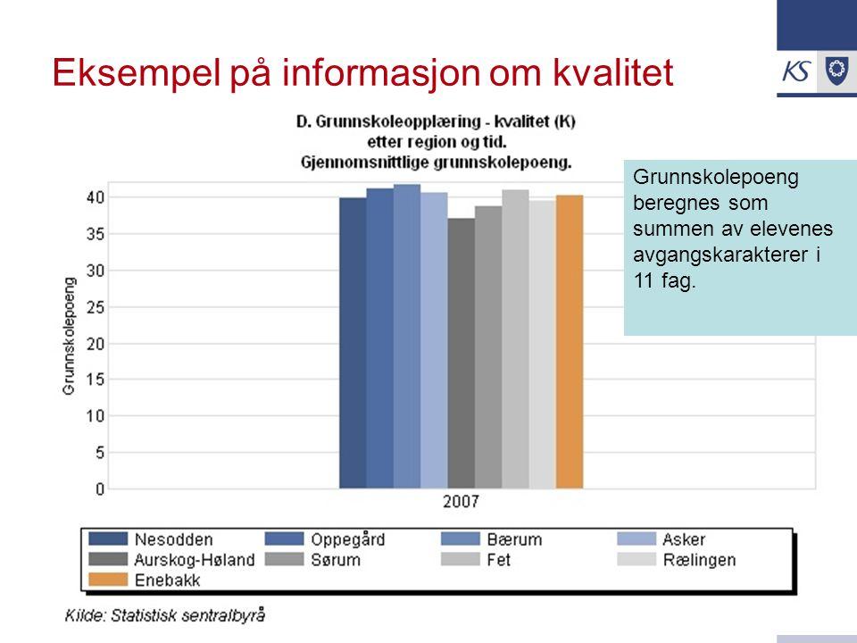 KS Eksempel på informasjon om kvalitet Grunnskolepoeng beregnes som summen av elevenes avgangskarakterer i 11 fag.