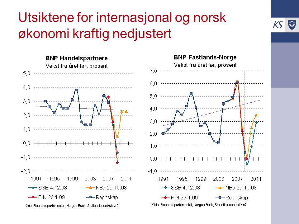 Utsiktene for internasjonal og norsk økonomi kraftig nedjustert