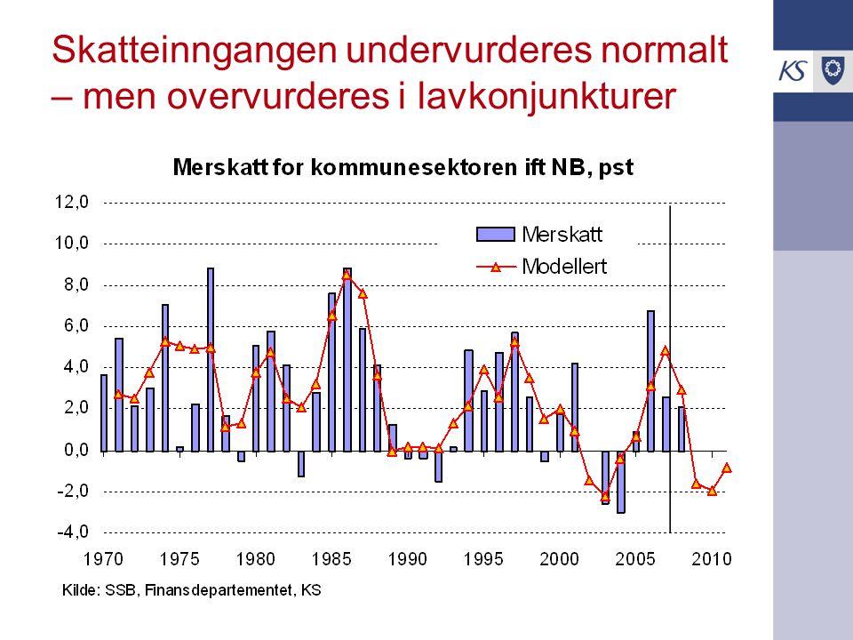 Skatteinngangen undervurderes normalt – men overvurderes i lavkonjunkturer