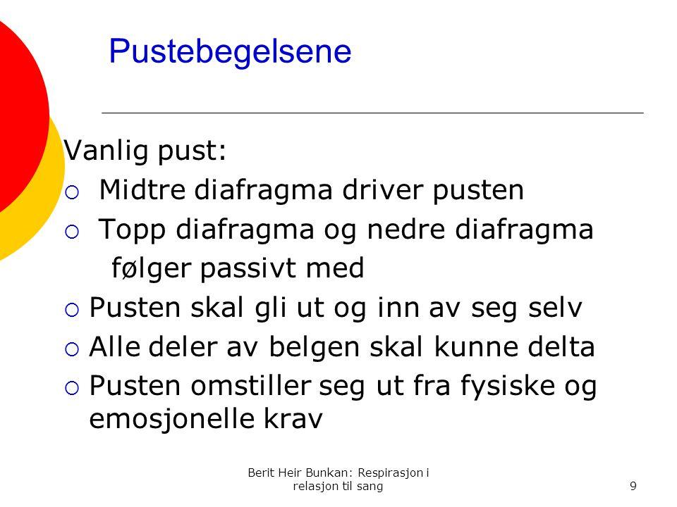 Berit Heir Bunkan: Respirasjon i relasjon til sang20 Få pusten bak i ryggen  Sitt på helene.