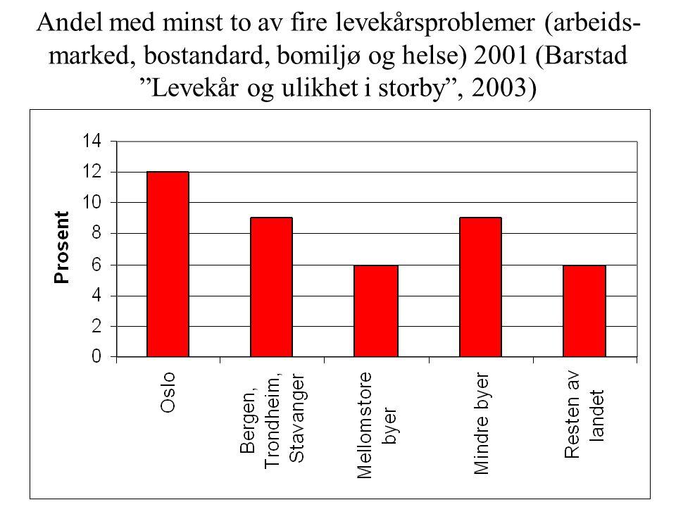 Andel med minst to av fire levekårsproblemer (arbeids- marked, bostandard, bomiljø og helse) 2001 (Barstad Levekår og ulikhet i storby , 2003)