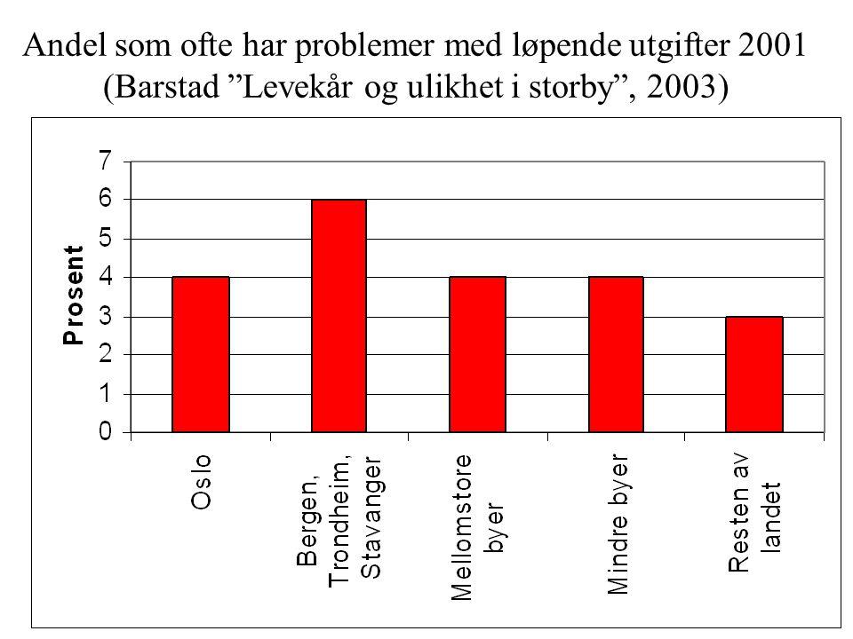 Andel menn 30-39 år med utdanning på barne-/ungdomsskolenivå 2001 (Barstad Levekår og ulikhet i storby , 2003)