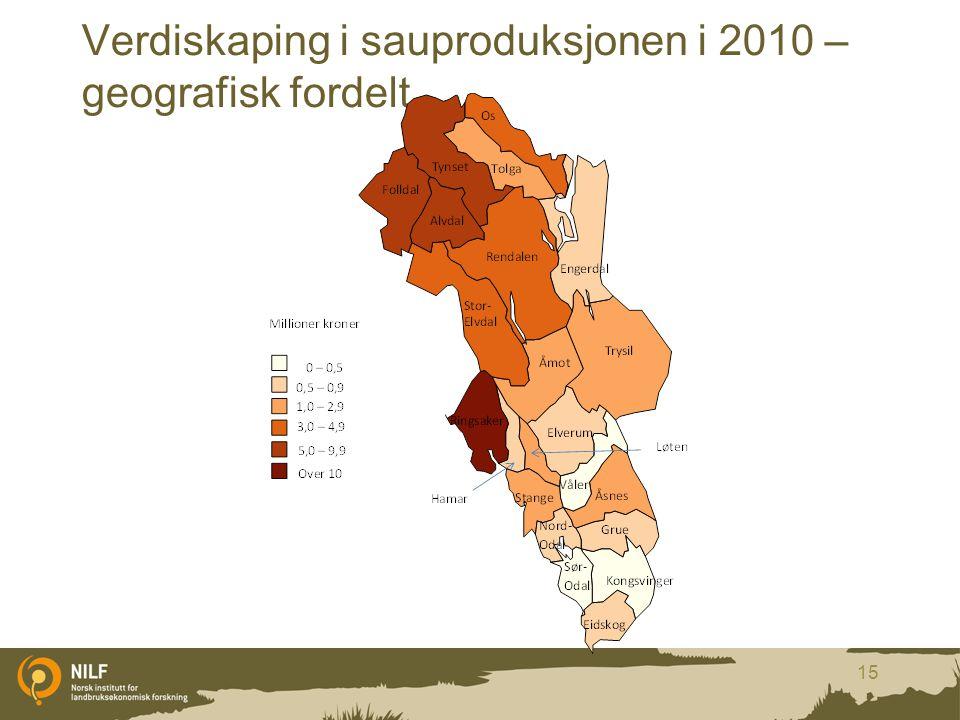 Verdiskaping i sauproduksjonen i 2010 – geografisk fordelt 15