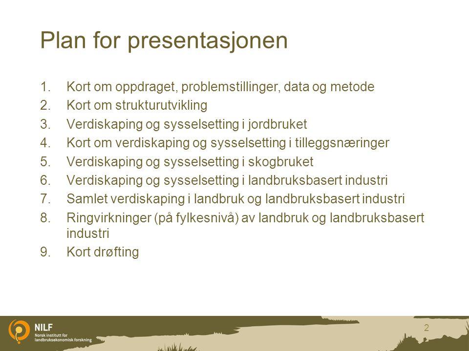 Plan for presentasjonen 1.Kort om oppdraget, problemstillinger, data og metode 2.Kort om strukturutvikling 3.Verdiskaping og sysselsetting i jordbruke