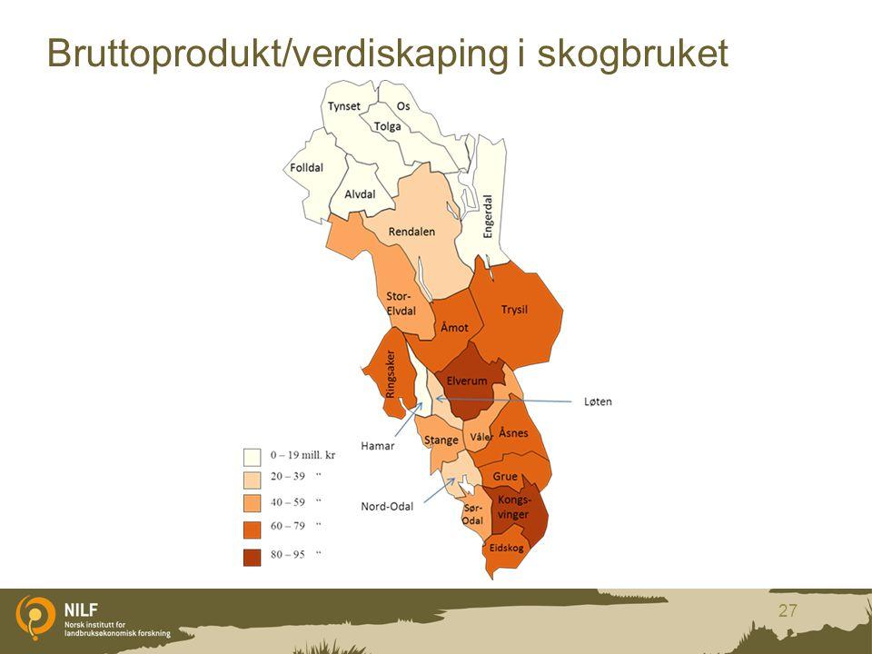 Bruttoprodukt/verdiskaping i skogbruket 27