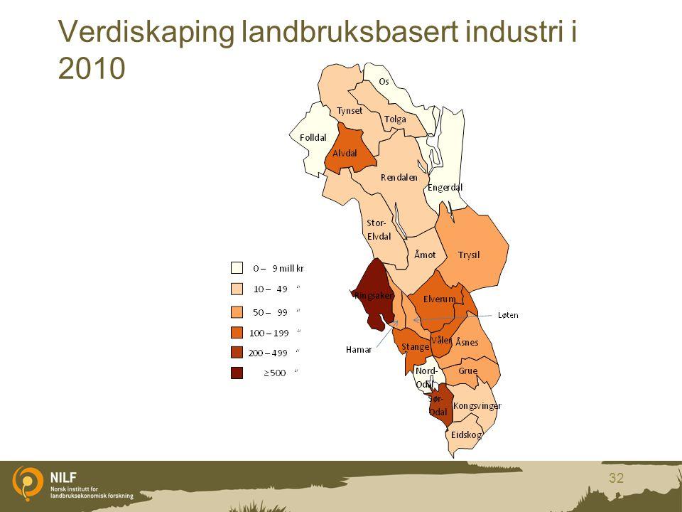 Verdiskaping landbruksbasert industri i 2010 32