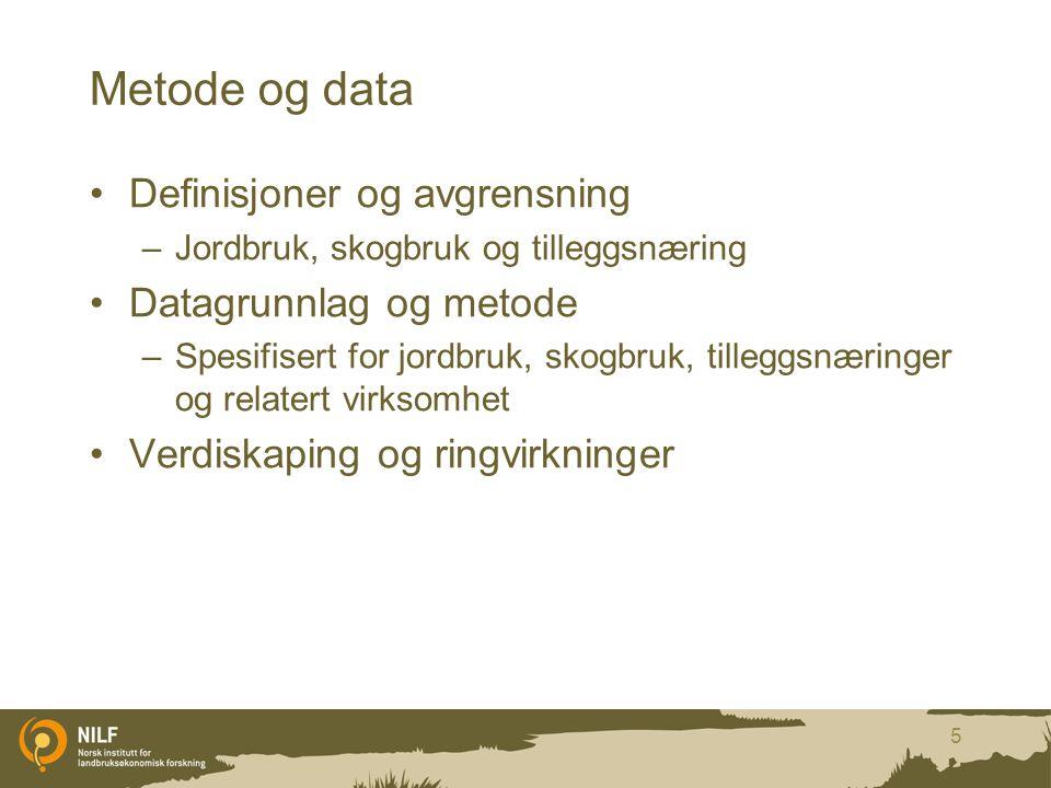 Metode og data Definisjoner og avgrensning –Jordbruk, skogbruk og tilleggsnæring Datagrunnlag og metode –Spesifisert for jordbruk, skogbruk, tilleggsn