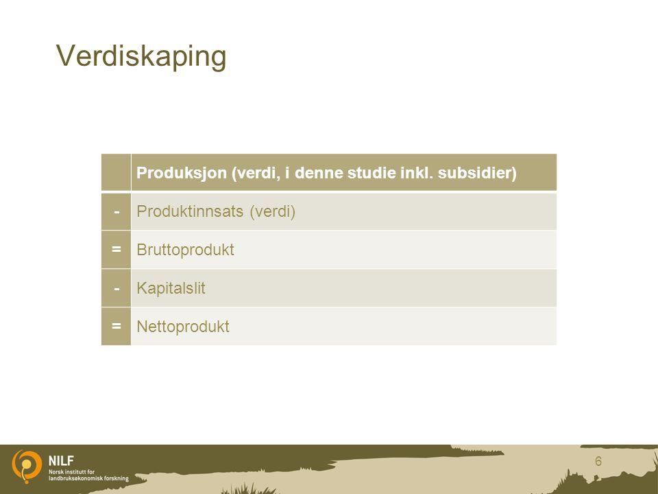 Sysselsetting per driftsform i Hedmark, antall årsverk 17