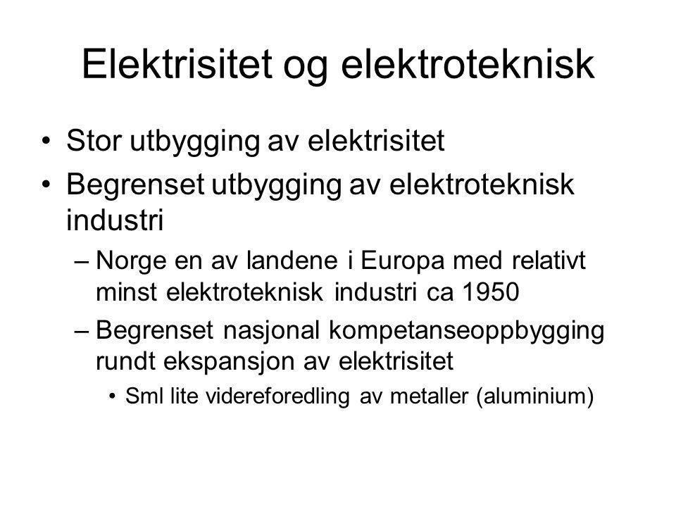 Elektrisitet og elektroteknisk Stor utbygging av elektrisitet Begrenset utbygging av elektroteknisk industri –Norge en av landene i Europa med relativ