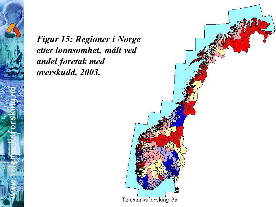 www.telemarksforsking.no Telemarksforsking-Bø Figur 15: Regioner i Norge etter lønnsomhet, målt ved andel foretak med overskudd, 2003.